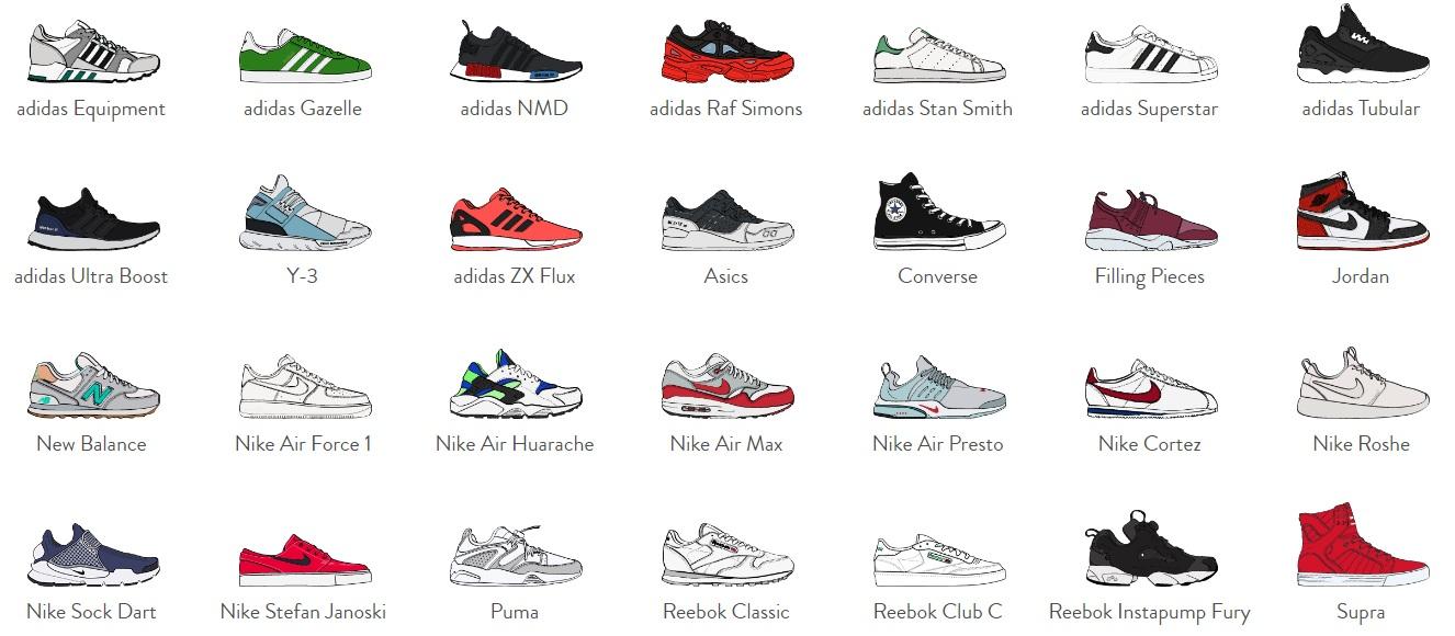ponuka topánok na Footshope